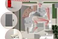 Охранные системы для жилых домов